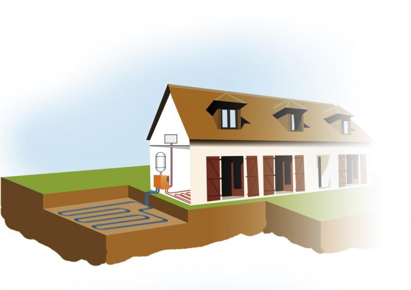 Installation de pompe à chaleur : captage horizontal